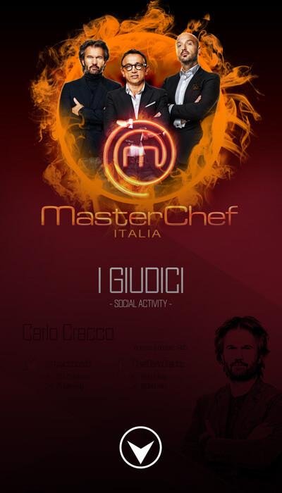 infographic-masterchefIt3